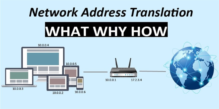 Network Adress Translation (NAT) Nedir?